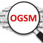 OGSM  – Objectives Goals Strategies Measures