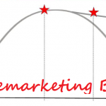 Basemarketing Basics